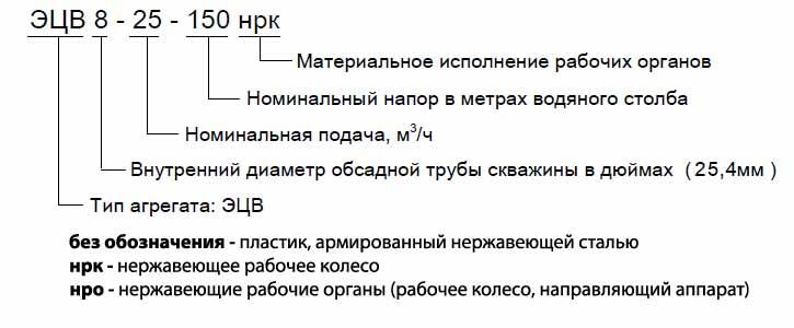 Насос ЭЦВ8-25-100